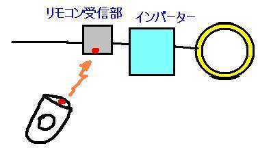 天井蛍光灯の内部回路概要